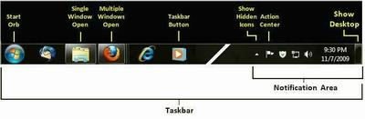 Taskbar Nomenclature